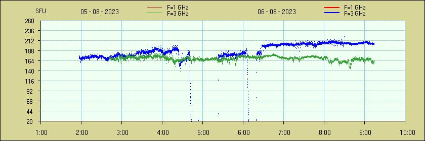 Загрузка изображения с сервера 89.250.81.98...